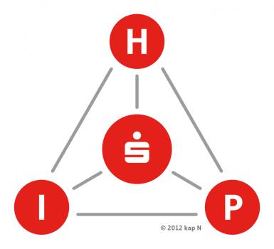 Sparkassen-Standard für CSR- und Nachhaltigkeitsberichterstattung